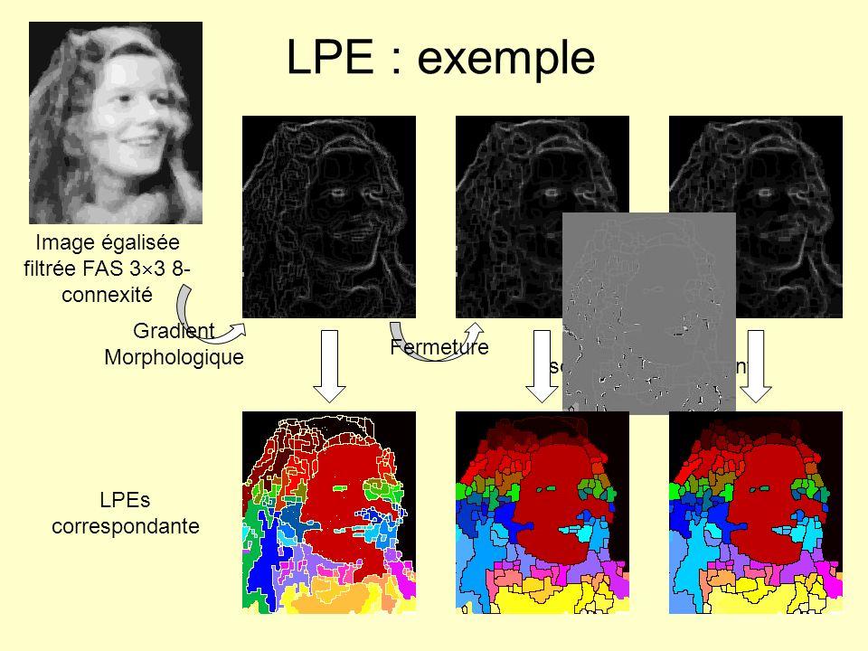 LPEs correspondante LPE : exemple Image égalisée filtrée FAS 3 3 8- connexité Fermeture Swamping par seuillage sur gradient Gradient Morphologique