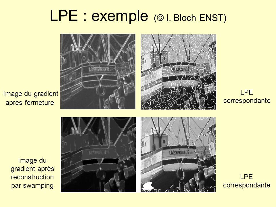 Image du gradient après fermeture LPE correspondante LPE : exemple (© I. Bloch ENST) Image du gradient après reconstruction par swamping LPE correspon
