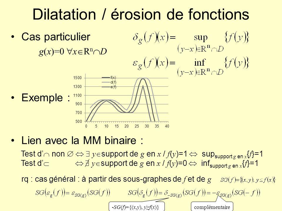 Dilatation / érosion de fonctions Cas particulier g(x)=0 x R n D Exemple : Lien avec la MM binaire : rq : cas général : à partir des sous-graphes de f et de g Test d non y support de g en x / f ( y )=1 sup support g en x { f }=1 Test d y support de g en x / f ( y )=0 inf support g en x { f }=1 -SG(f)={(x,y), yf(x)} complémentaire