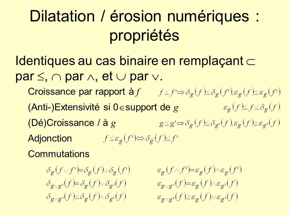Dilatation / érosion numériques : propriétés Identiques au cas binaire en remplaçant par, par, et par. Croissance par rapport à f (Anti-)Extensivité s