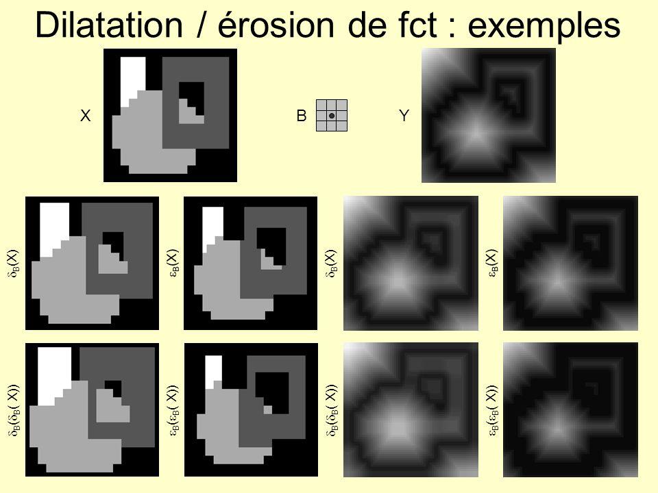 Dilatation / érosion de fct : exemples X B Y B (X) B ( B ( X)) B (X) B ( B ( X)) B (X) B ( B ( X)) B (X) B ( B ( X))