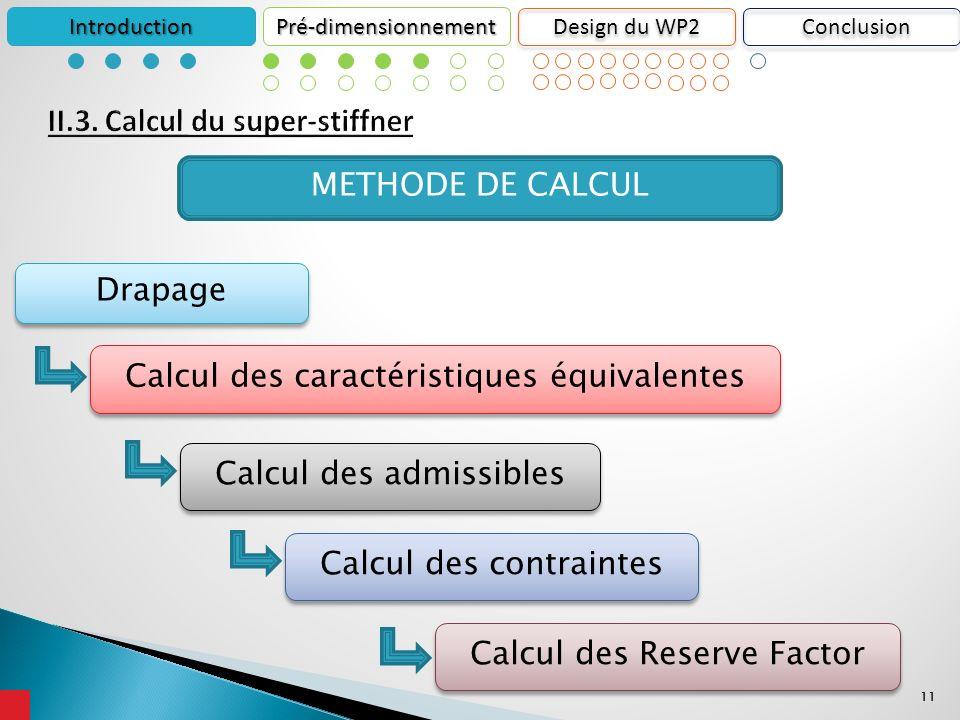 11 IntroductionPré-dimensionnement Design du WP2 Drapage Calcul des caractéristiques équivalentes Calcul des admissibles Calcul des contraintes METHODE DE CALCUL Calcul des Reserve Factor Conclusion