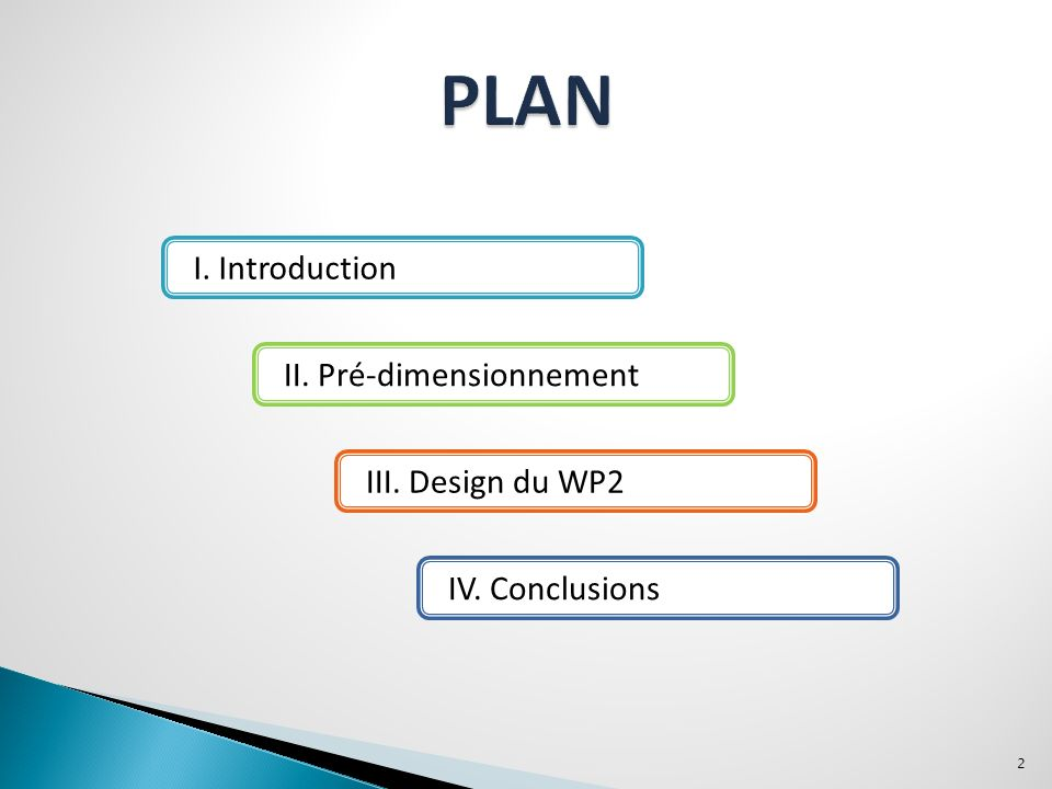 23 METHODE DE DESIGN DE LA PEAU AVION Courbes IntroductionPré-dimensionnement Design du WP2 Conclusion