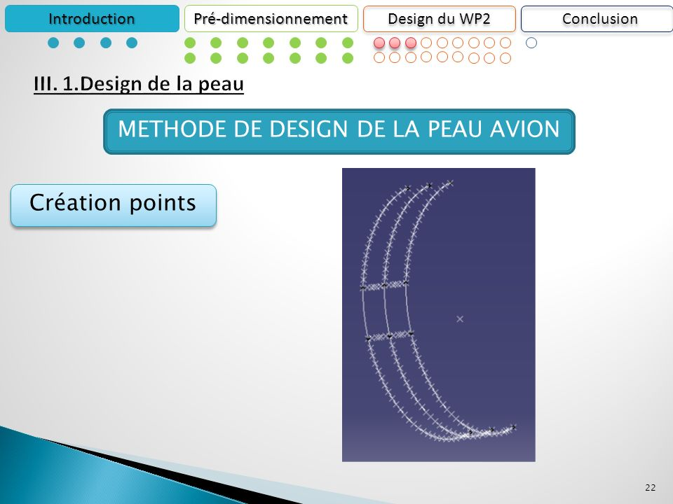 22 Création points METHODE DE DESIGN DE LA PEAU AVION IntroductionPré-dimensionnement Design du WP2 Conclusion