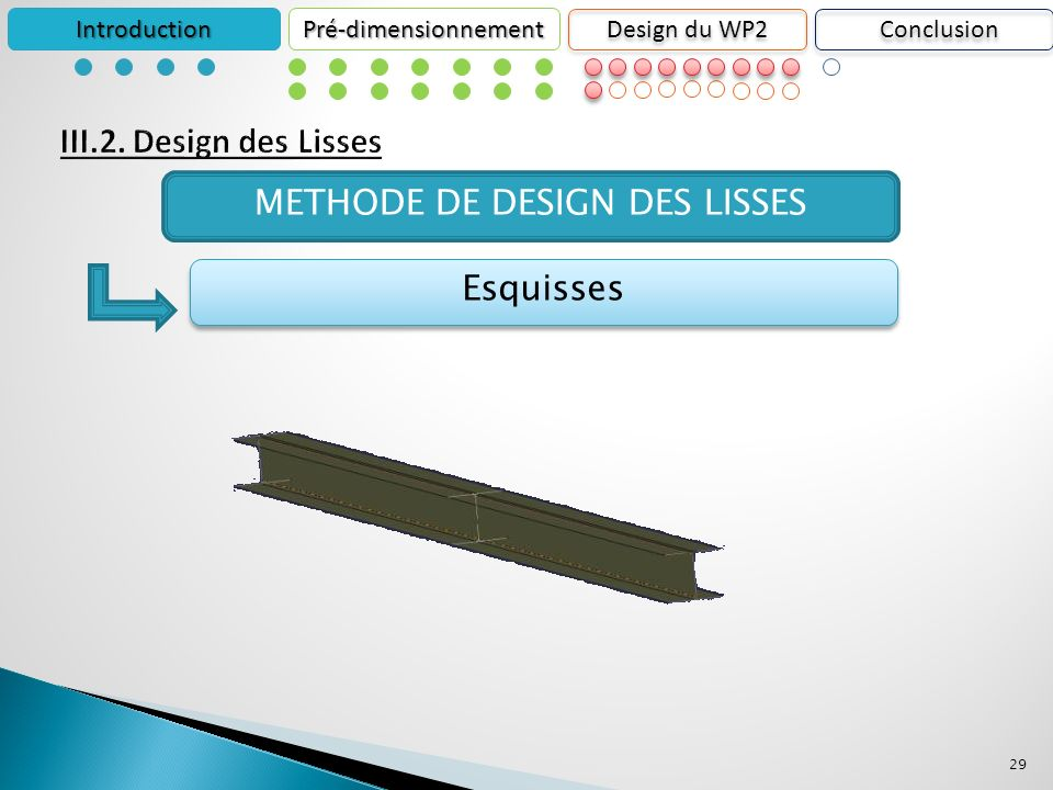 29 Esquisses METHODE DE DESIGN DES LISSES IntroductionPré-dimensionnement Design du WP2 Conclusion