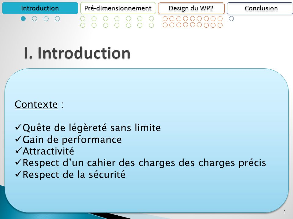 34 IntroductionPré-dimensionnement Design du WP2 Drapage METHODE DE DESIGN DU CADRE Conclusion