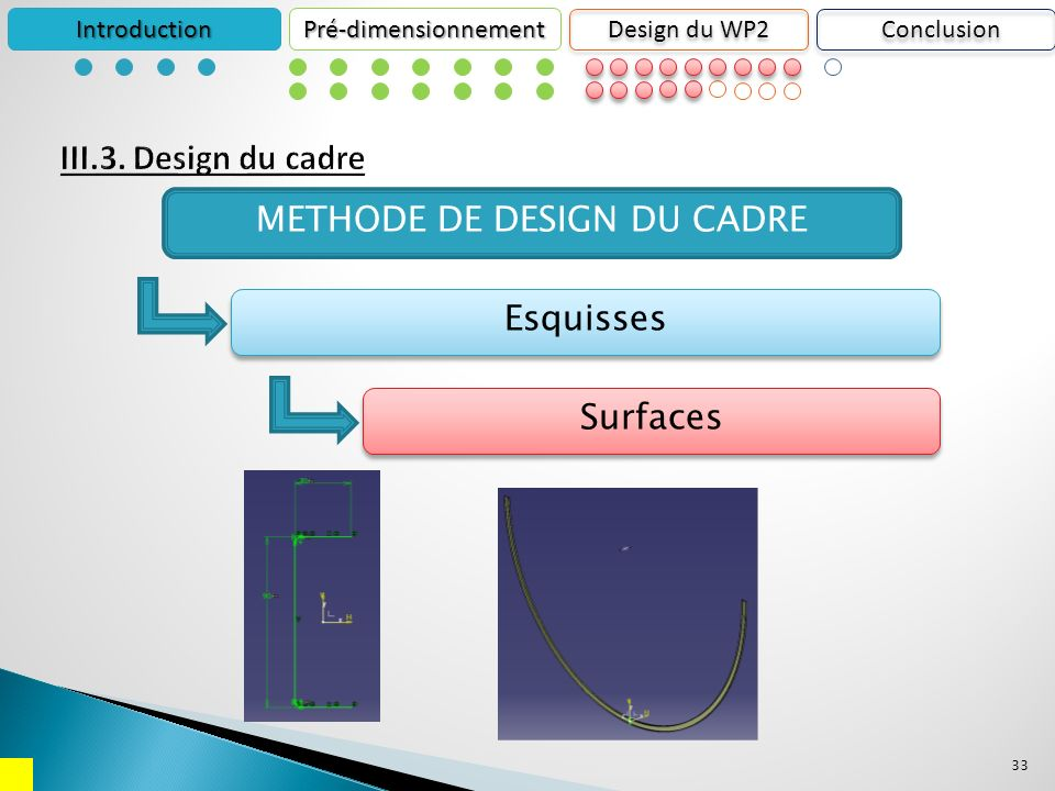 33 IntroductionPré-dimensionnement Design du WP2 Esquisses Surfaces METHODE DE DESIGN DU CADRE Conclusion