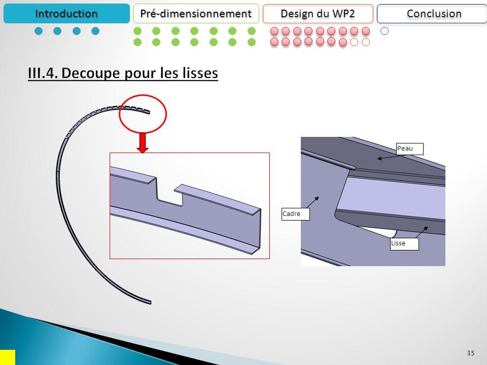 35 Cadre Peau Lisse IntroductionPré-dimensionnement Design du WP2 Conclusion