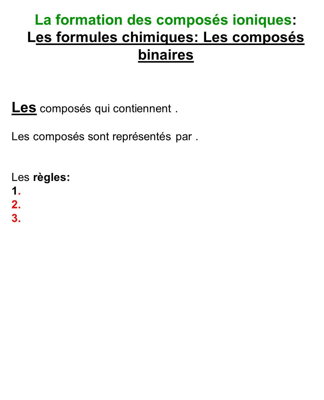 La formation des composés ioniques: Les formules chimiques: Les composés binaires Les composés qui contiennent.