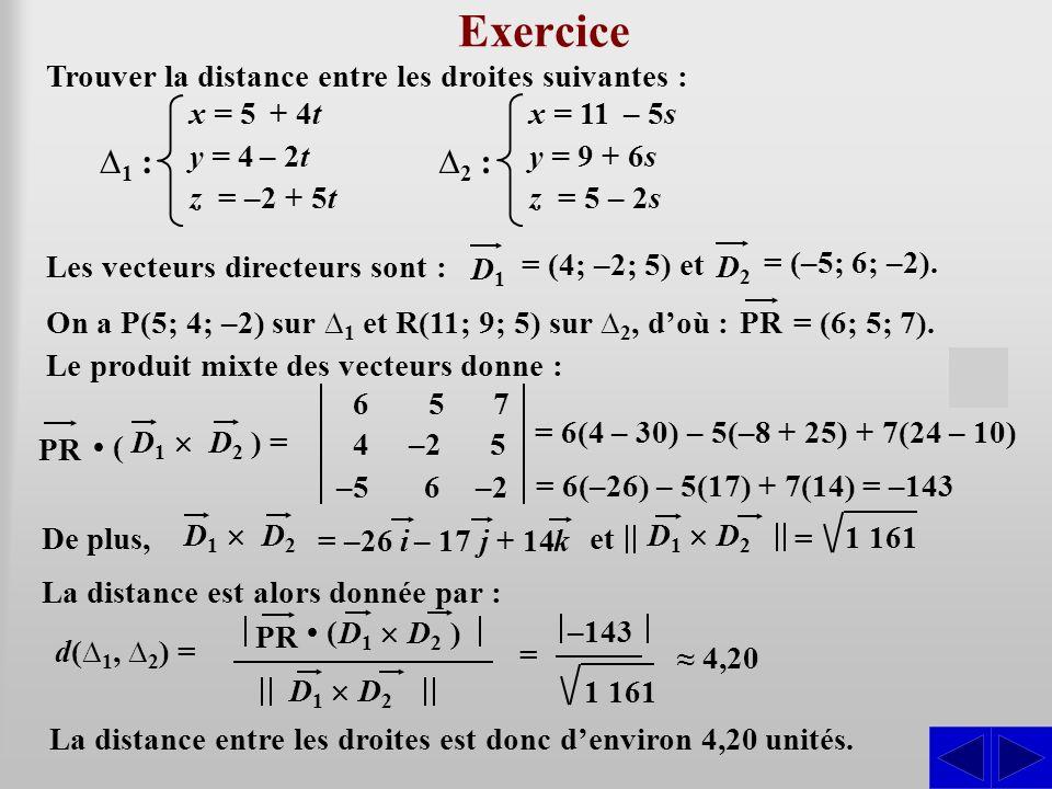 Exercice Trouver la distance entre les droites suivantes : SS Le produit mixte des vecteurs donne : La distance est alors donnée par : = 6(4 – 30) – 5(–8 + 25) + 7(24 – 10) = 6(–26) – 5(17) + 7(14) = –143 6 –25 –56–2 4 57 D 1 D 2 ) = PR ( 1 : x = 5 + 4t y = 4 – 2t z = –2 + 5t Les vecteurs directeurs sont : = (4; –2; 5) et D1 D1 = (–5; 6; –2).