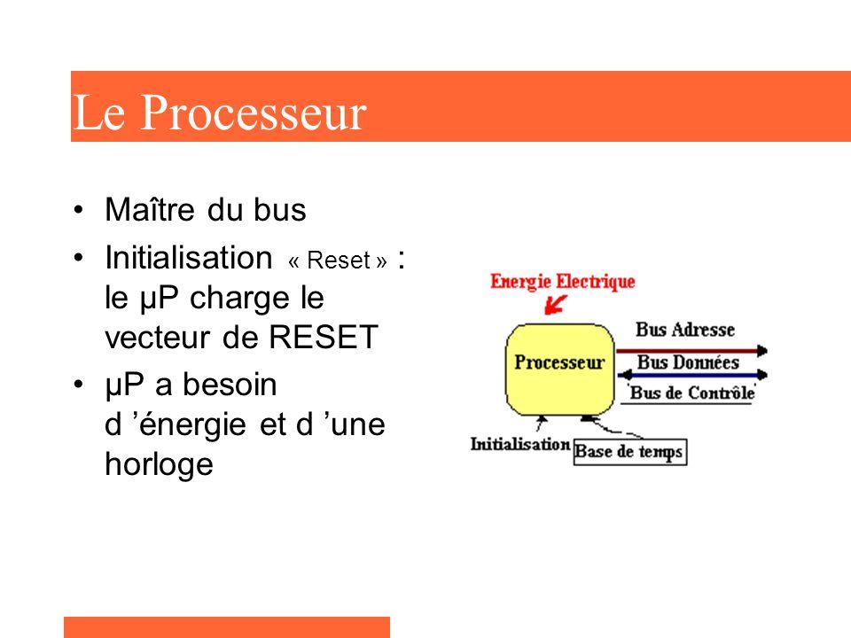 Le Processeur Maître du bus Initialisation « Reset » : le µP charge le vecteur de RESET µP a besoin d énergie et d une horloge