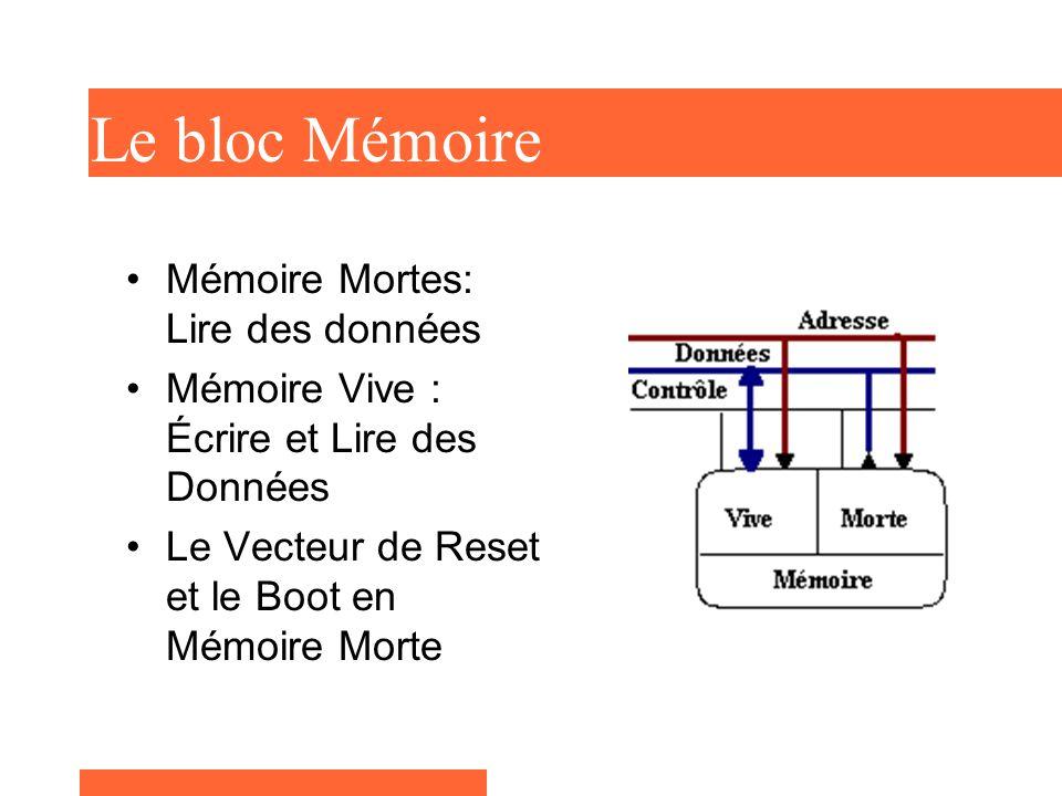 Le bloc Mémoire Mémoire Mortes: Lire des données Mémoire Vive : Écrire et Lire des Données Le Vecteur de Reset et le Boot en Mémoire Morte