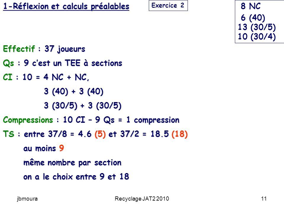 jbmouraRecyclage JAT2 201011 1-Réflexion et calculs préalables Effectif : 37 joueurs Qs : 9 cest un TEE à sections CI : 10 = 4 NC + NC, 3 (40) + 3 (40) 3 (40) + 3 (40) 3 (30/5) + 3 (30/5) 3 (30/5) + 3 (30/5) Compressions : 10 CI – 9 Qs = 1 compression TS : entre 37/8 = 4.6 (5) et 37/2 = 18.5 (18) au moins 9 au moins 9 même nombre par section même nombre par section on a le choix entre 9 et 18 on a le choix entre 9 et 18 8 NC 6 (40) 13 (30/5) 10 (30/4) Exercice 2