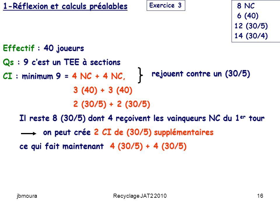 jbmouraRecyclage JAT2 201016 1-Réflexion et calculs préalables Effectif : 40 joueurs Qs : 9 cest un TEE à sections CI : minimum 9 = 4 NC + 4 NC, 3 (40) + 3 (40) 3 (40) + 3 (40) 2 (30/5) + 2 (30/5) 2 (30/5) + 2 (30/5) Il reste 8 (30/5) dont 4 reçoivent les vainqueurs NC du 1 er tour Il reste 8 (30/5) dont 4 reçoivent les vainqueurs NC du 1 er tour on peut crée 2 CI de (30/5) supplémentaires on peut crée 2 CI de (30/5) supplémentaires ce qui fait maintenant 4 (30/5) + 4 (30/5) ce qui fait maintenant 4 (30/5) + 4 (30/5) 8 NC 6 (40) 12 (30/5) 14 (30/4) Exercice 3 rejouent contre un (30/5)