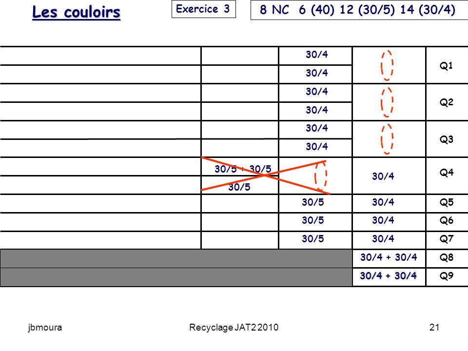 jbmouraRecyclage JAT2 201021 Q9 Q8 Q7 Q6 Q5 Q4 Q3 Q2 Q1 30/4 + 30/4 30/4 30/5 30/5 + 30/5 30/5 Exercice 3 Les couloirs 8 NC 6 (40) 12 (30/5) 14 (30/4)