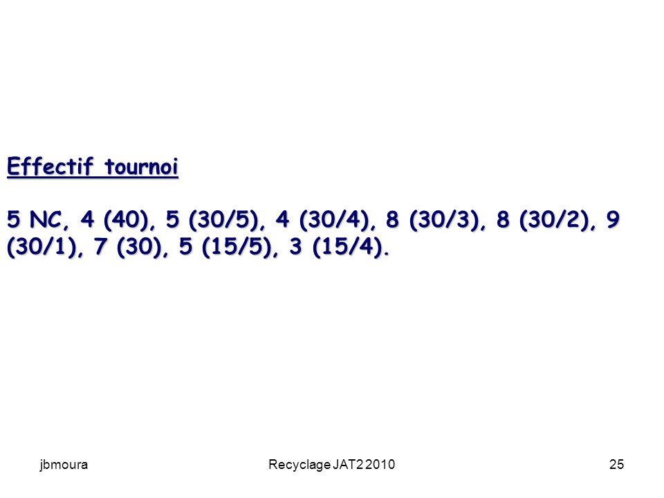 jbmouraRecyclage JAT2 201025 Effectif tournoi 5 NC, 4 (40), 5 (30/5), 4 (30/4), 8 (30/3), 8 (30/2), 9 (30/1), 7 (30), 5 (15/5), 3 (15/4).