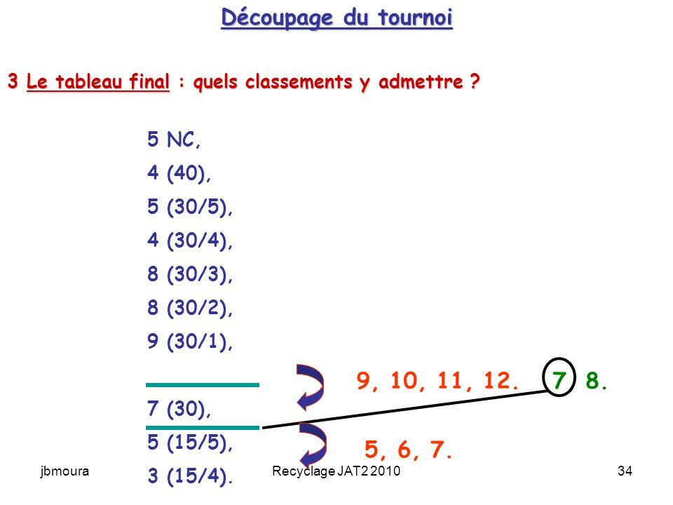 jbmouraRecyclage JAT2 201034 Découpage du tournoi 5 NC, 4 (40), 5 (30/5), 4 (30/4), 8 (30/3), 8 (30/2), 9 (30/1), 7 (30), 5 (15/5), 3 (15/4).