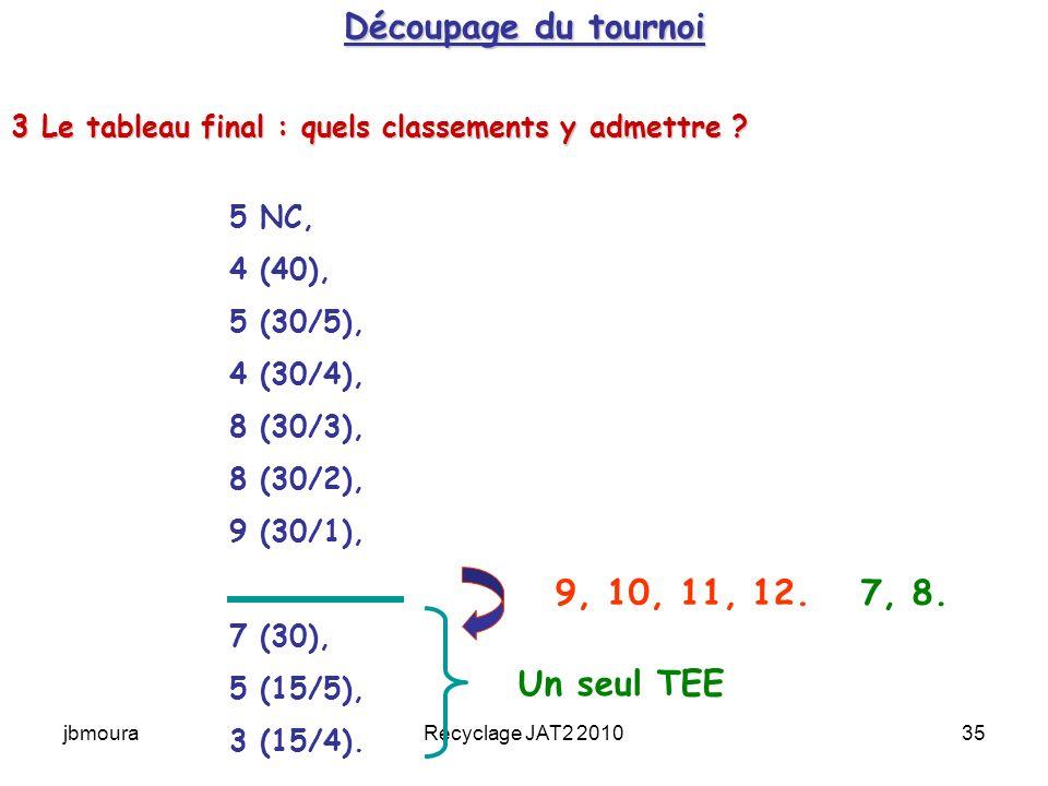 jbmouraRecyclage JAT2 201035 Découpage du tournoi 5 NC, 4 (40), 5 (30/5), 4 (30/4), 8 (30/3), 8 (30/2), 9 (30/1), 7 (30), 5 (15/5), 3 (15/4).