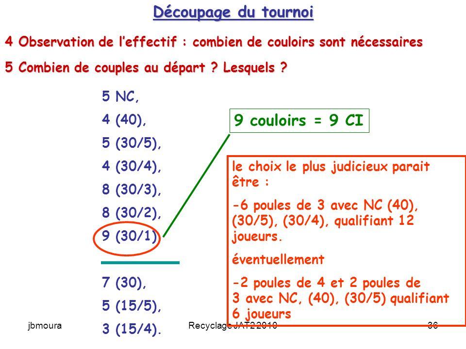 jbmouraRecyclage JAT2 201036 Découpage du tournoi 5 NC, 4 (40), 5 (30/5), 4 (30/4), 8 (30/3), 8 (30/2), 9 (30/1), 7 (30), 5 (15/5), 3 (15/4).