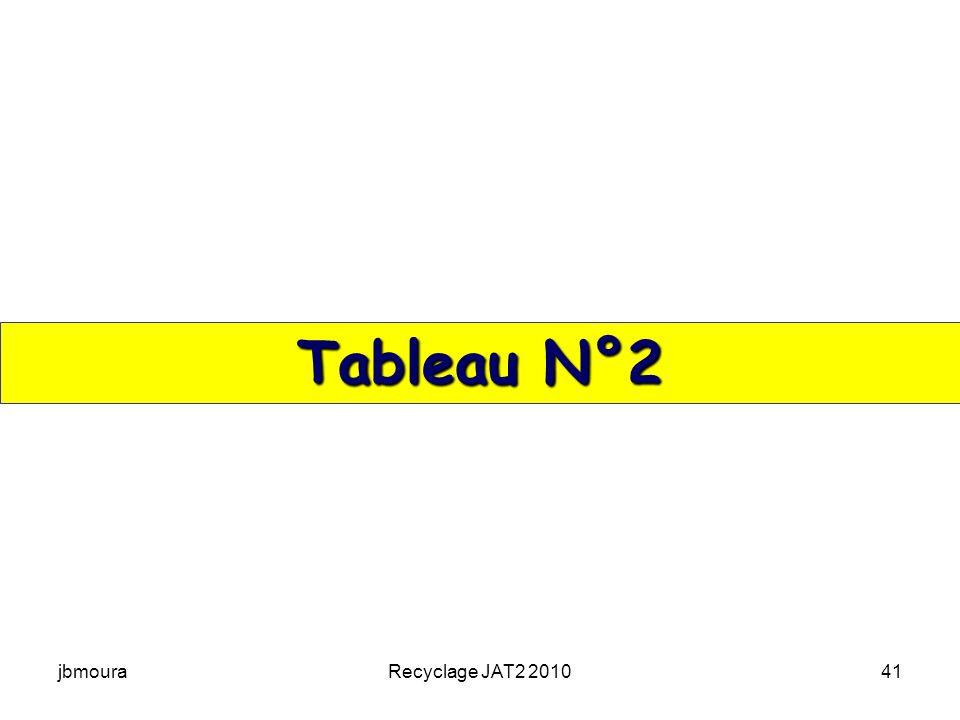 jbmouraRecyclage JAT2 201041 Tableau N°2