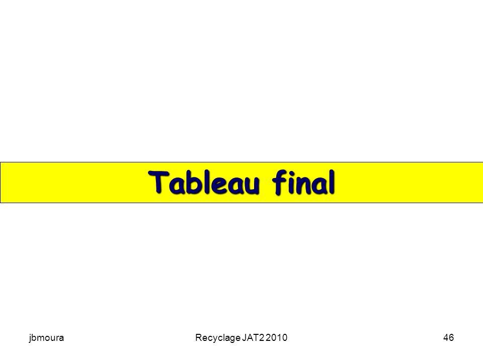jbmouraRecyclage JAT2 201046 Tableau final