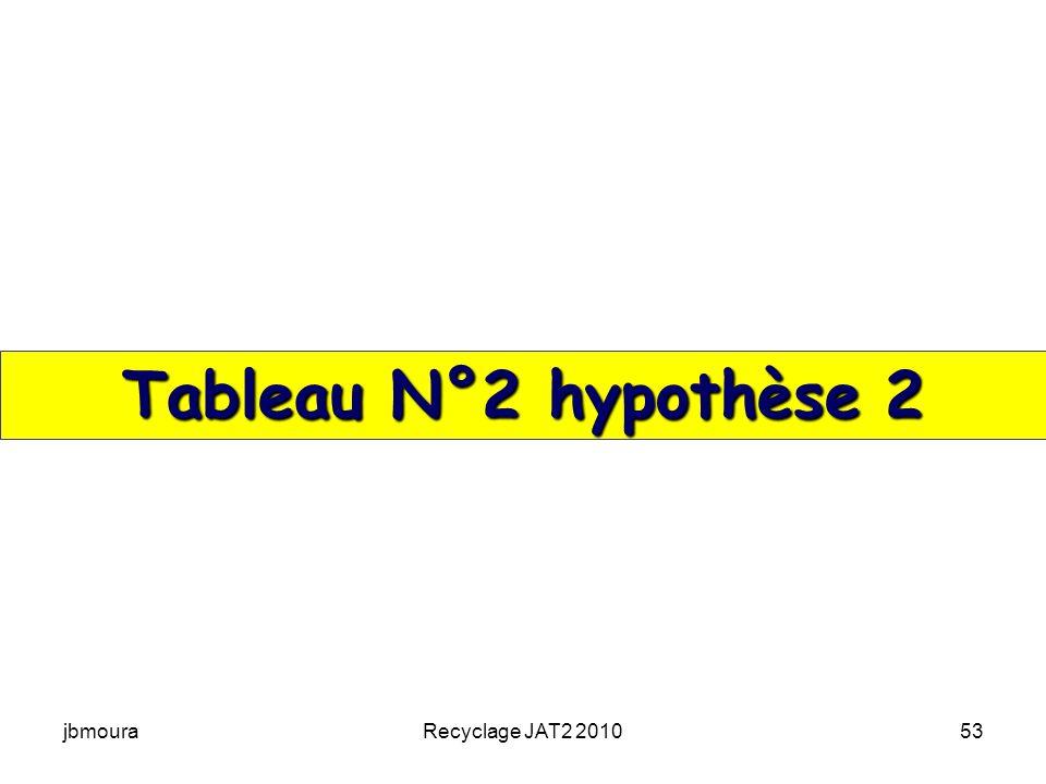 jbmouraRecyclage JAT2 201053 Tableau N°2 hypothèse 2