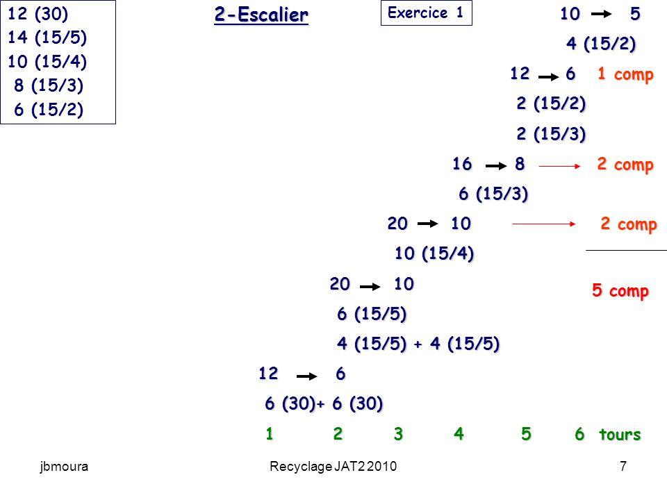 jbmouraRecyclage JAT2 201018 1-Réflexion et calculs préalables Effectif : 40 joueurs Qs : 9 cest un TEE à sections CI : 13 = 4 NC + NC, 3 (40) + 3 (40) 3 (40) + 3 (40) 4 (30/5) + 4 (30/5) 4 (30/5) + 4 (30/5) 2 (30/4) + 2 (30/4) 2 (30/4) + 2 (30/4) Compressions : 13 CI – 9 Qs = 4 compressions TS : entre 40/8 = 5 et 40/2 = 20 au moins 9 au moins 9 même nombre par section même nombre par section on a le choix entre 9 et 18 on a le choix entre 9 et 18 8 NC 6 (40) 12 (30/5) 14 (30/4) Exercice 3