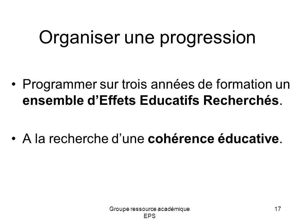 Organiser une progression Programmer sur trois années de formation un ensemble dEffets Educatifs Recherchés. A la recherche dune cohérence éducative.
