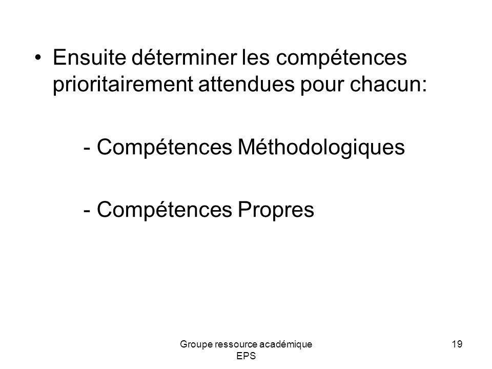 Ensuite déterminer les compétences prioritairement attendues pour chacun: - Compétences Méthodologiques - Compétences Propres 19Groupe ressource acadé