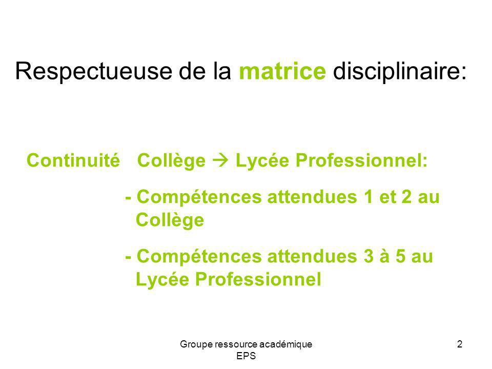 Respectueuse de la matrice disciplinaire: Continuité Collège Lycée Professionnel: - Compétences attendues 1 et 2 au Collège - Compétences attendues 3