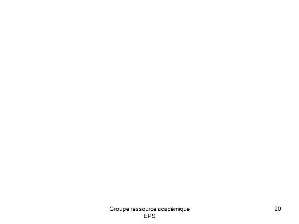 20Groupe ressource académique EPS
