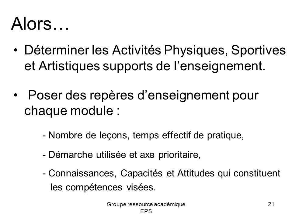 Alors… Déterminer les Activités Physiques, Sportives et Artistiques supports de lenseignement. Poser des repères denseignement pour chaque module : -