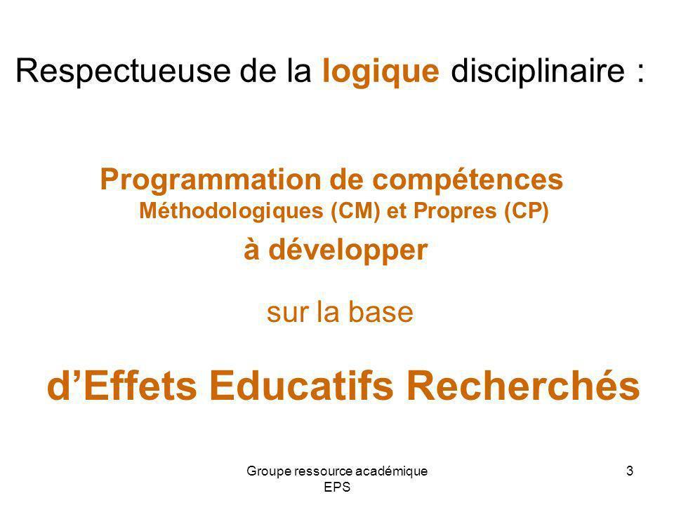 Programmation de compétences Méthodologiques (CM) et Propres (CP) à développer sur la base dEffets Educatifs Recherchés Respectueuse de la logique dis