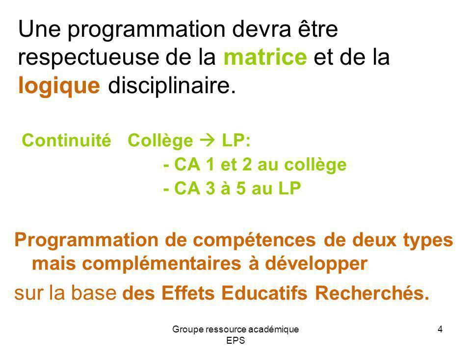 Une programmation devra être respectueuse de la matrice et de la logique disciplinaire. Continuité Collège LP: - CA 1 et 2 au collège - CA 3 à 5 au LP