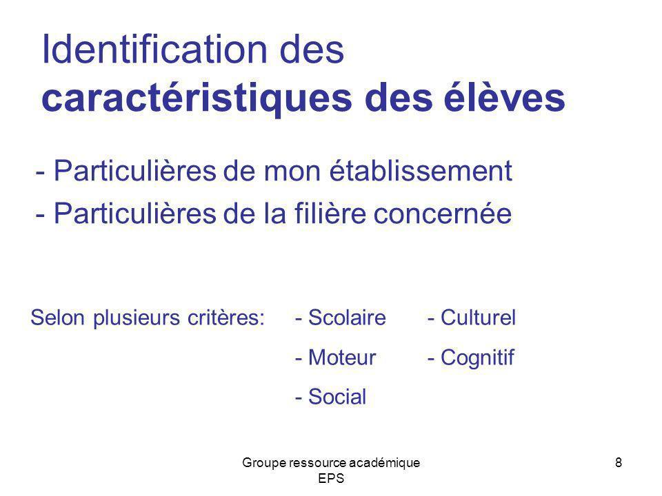 Ensuite déterminer les compétences prioritairement attendues pour chacun: - Compétences Méthodologiques - Compétences Propres 19Groupe ressource académique EPS