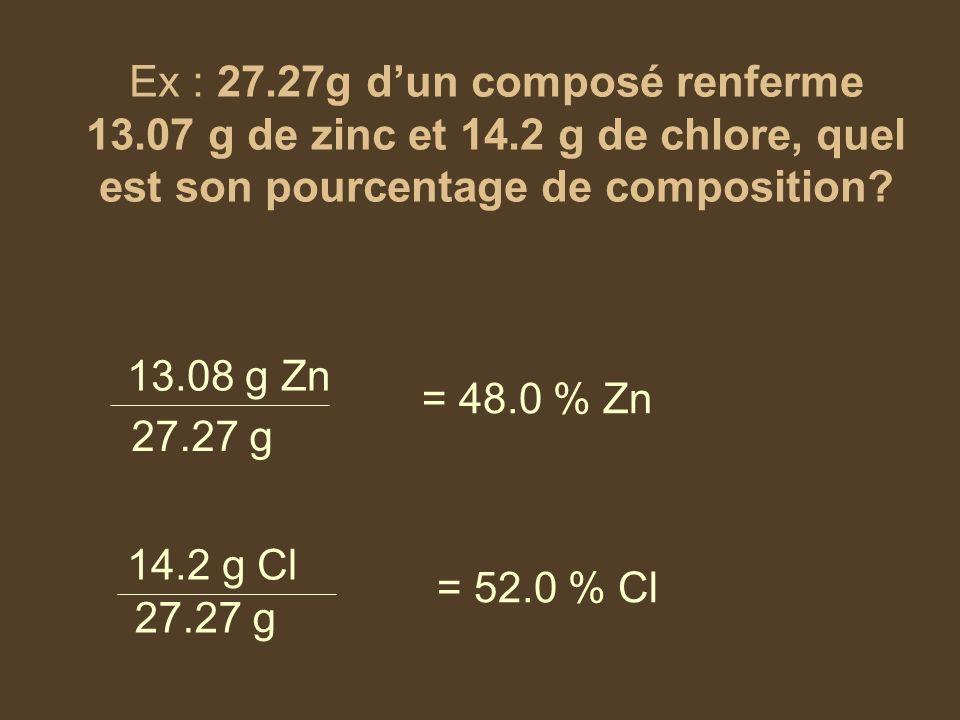 Ex : 27.27g dun composé renferme 13.07 g de zinc et 14.2 g de chlore, quel est son pourcentage de composition? 13.08 g Zn 14.2 g Cl 27.27 g = 48.0 % Z
