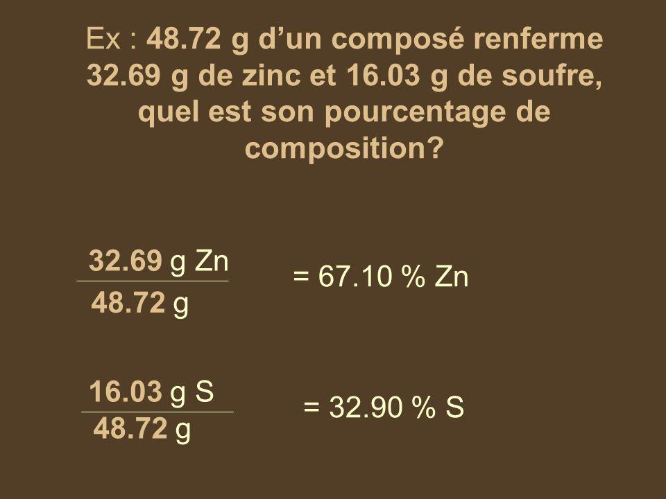 Ex : 48.72 g dun composé renferme 32.69 g de zinc et 16.03 g de soufre, quel est son pourcentage de composition? 32.69 g Zn 16.03 g S 48.72 g = 67.10