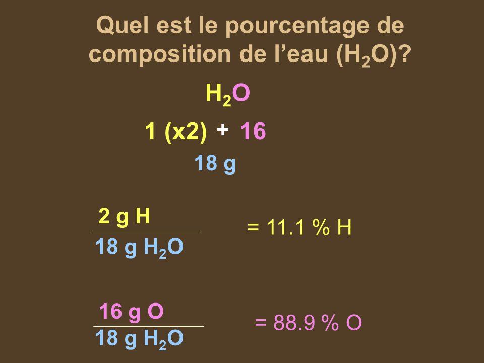 Quel est le pourcentage de composition de leau (H 2 O)? 2 g H 16 g O 18 g H 2 O = 11.1 % H = 88.9 % O H2OH2O 1 (x2)16 + 18 g