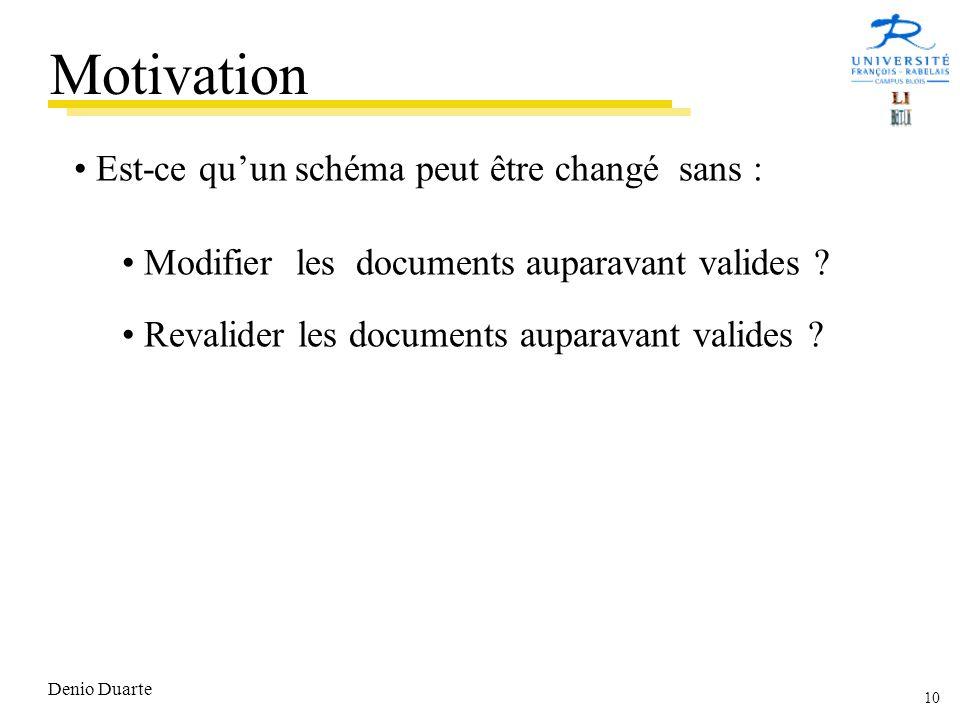 10 Denio Duarte Est-ce quun schéma peut être changé sans : Modifier les documents auparavant valides .