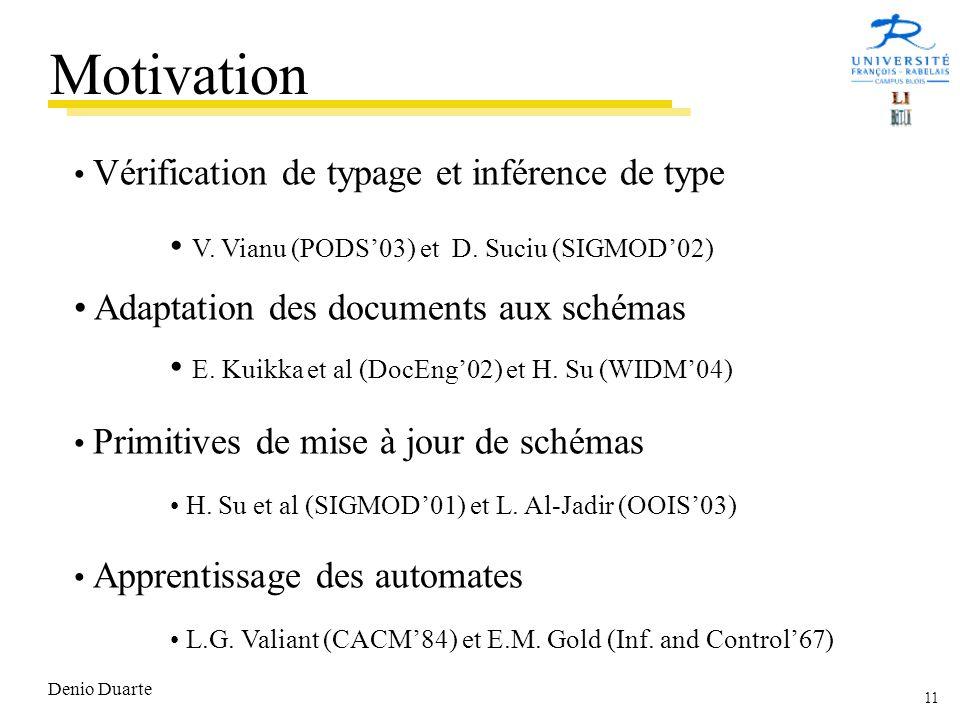 11 Denio Duarte Vérification de typage et inférence de type V.