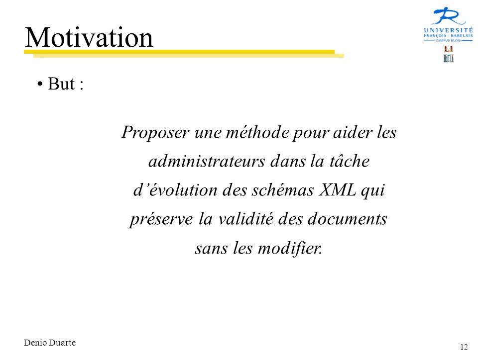 12 Denio Duarte But : Proposer une méthode pour aider les administrateurs dans la tâche dévolution des schémas XML qui préserve la validité des documents sans les modifier.