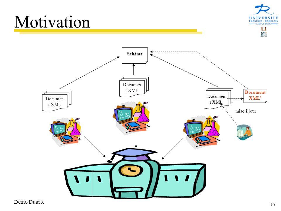 15 Denio Duarte Documen t XML Schéma mise à jour Document XML Motivation