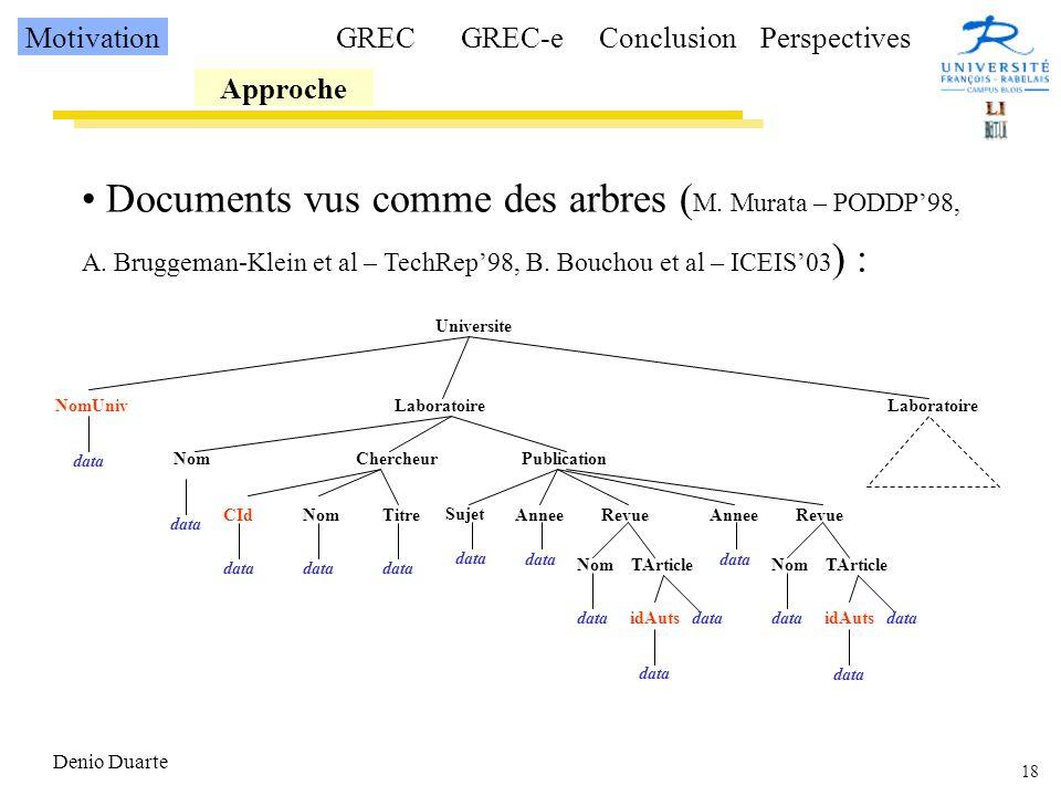 18 Denio Duarte Documents vus comme des arbres ( M.