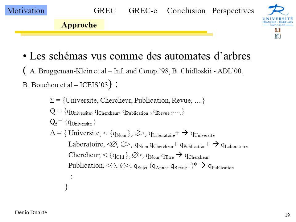 19 Denio Duarte Σ = {Universite, Chercheur, Publication, Revue,....} Q = {q Universite, q Chercheur, q Publication, q Revue,.....