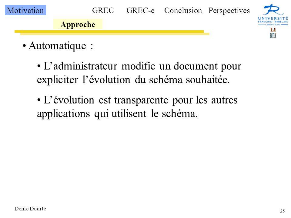 25 Denio Duarte Automatique : Ladministrateur modifie un document pour expliciter lévolution du schéma souhaitée.