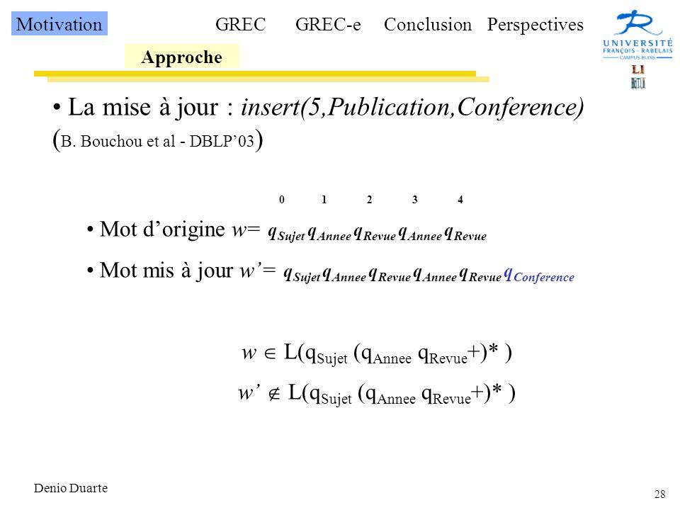 28 Denio Duarte La mise à jour : insert(5,Publication,Conference) ( B.