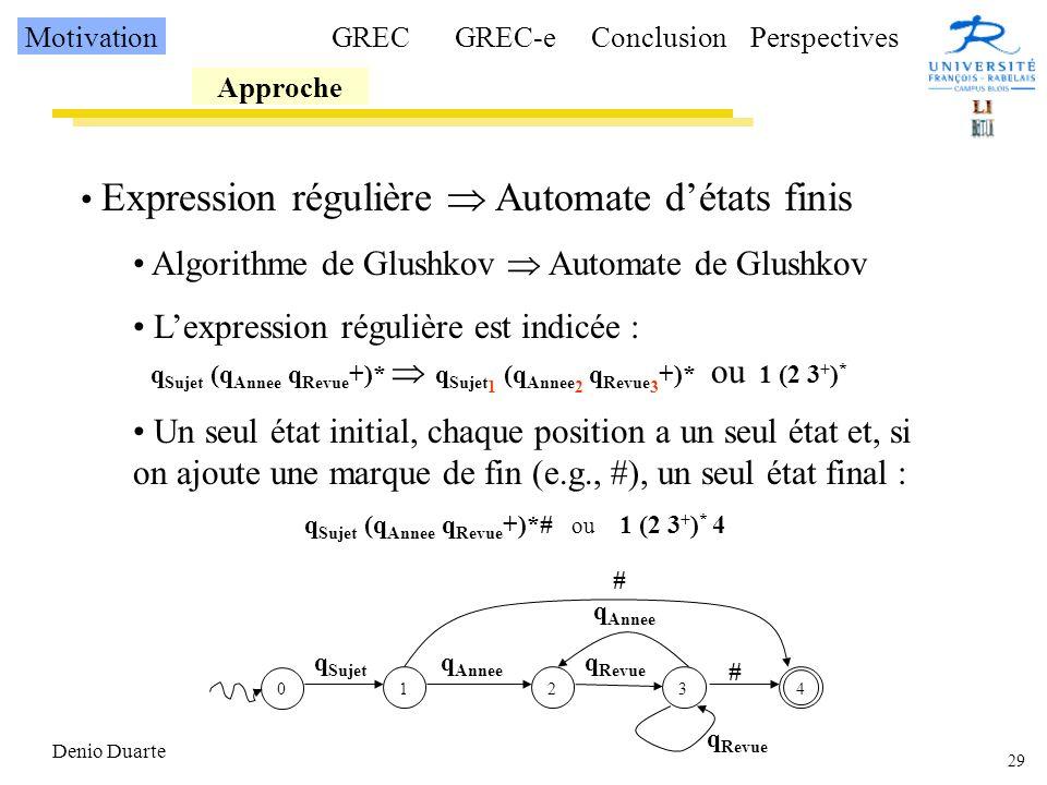 29 Denio Duarte Expression régulière Automate détats finis Algorithme de Glushkov Automate de Glushkov Lexpression régulière est indicée : q Sujet (q Annee q Revue +)* q Sujet 1 (q Annee 2 q Revue 3 +)* ou 1 (2 3 + ) * Un seul état initial, chaque position a un seul état et, si on ajoute une marque de fin (e.g., #), un seul état final : q Sujet (q Annee q Revue +)*# ou 1 (2 3 + ) * 4 0 123 q Sujet q Annee q Revue 4 # # Motivation Approche GRECGREC-eConclusionPerspectives