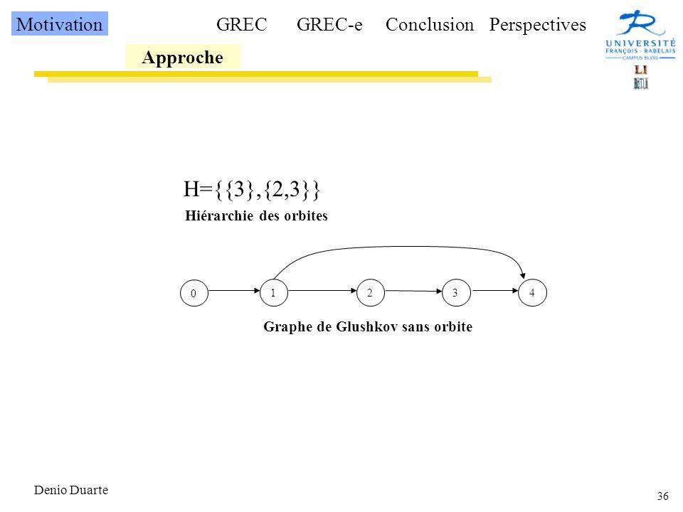 36 Denio Duarte 0 1234 Graphe de Glushkov sans orbite Hiérarchie des orbites Motivation Approche GRECGREC-eConclusionPerspectives H={{3},{2,3}}