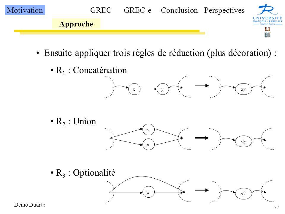 37 Denio Duarte Ensuite appliquer trois règles de réduction (plus décoration) : R 1 : Concaténation R 2 : Union R 3 : Optionalité xyxy x y x|y x x.