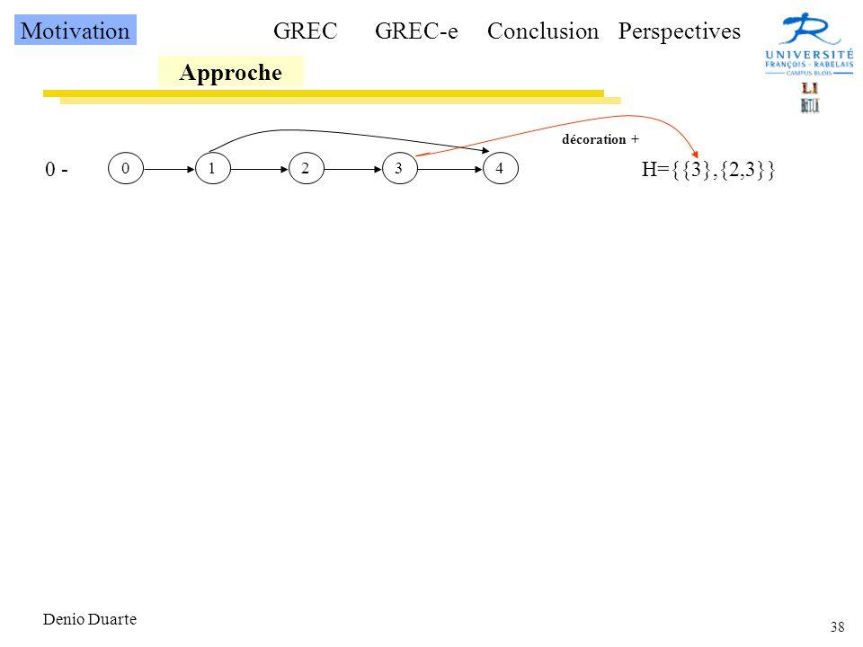 38 Denio Duarte 12340 H={{3},{2,3}}0 - décoration + Motivation Approche GRECGREC-eConclusionPerspectives
